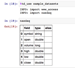 use_sample_datasets_nasdaq_schema