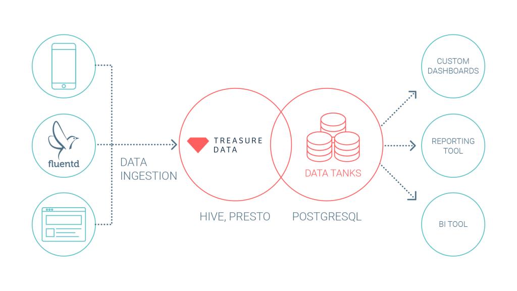 Data_Tank_Diagram