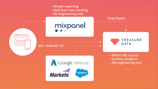 mixpanel_diagram