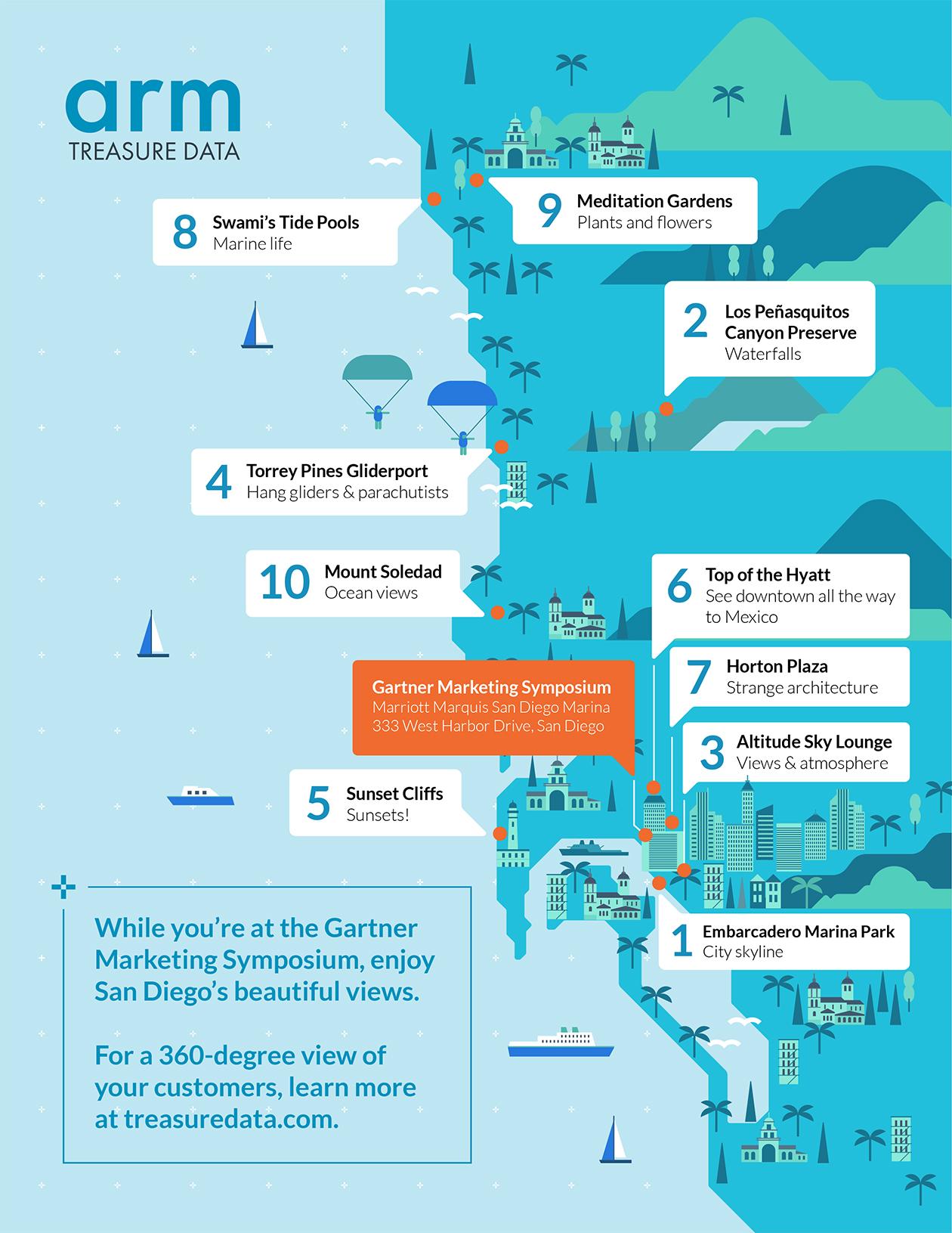 10 Beautiful Views to Enjoy at the Gartner Marketing Symposium